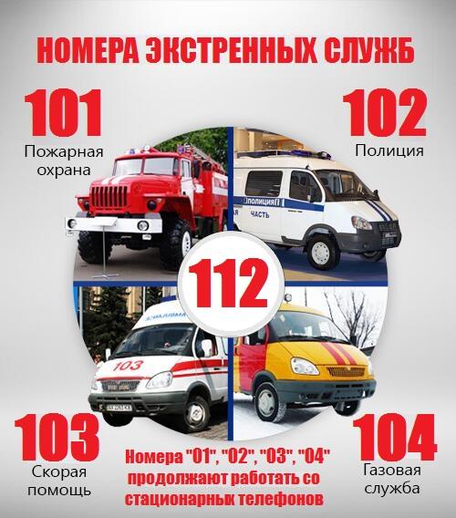 МЧС 11 ОФПС для сайта Телефоны экстренных служб при вызове с мобильного 101,102,103,104,112.